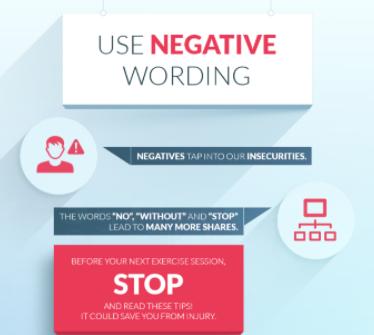 negative wording